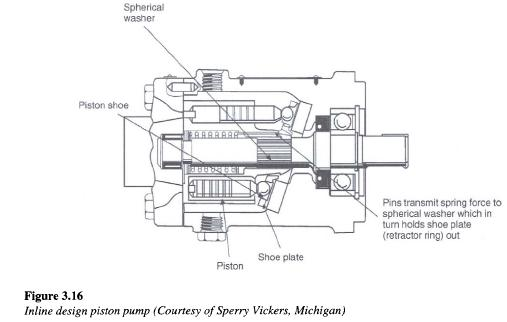 co2 engine diagram within diagram wiring and engine