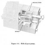 Hydraulic Helical Gear Pump