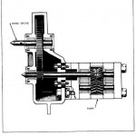 Hydraulic Herringbone Gear Pump