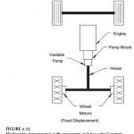 Two Wheel Motors Hydrostatic Transmission